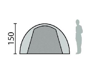 Sectional Schema